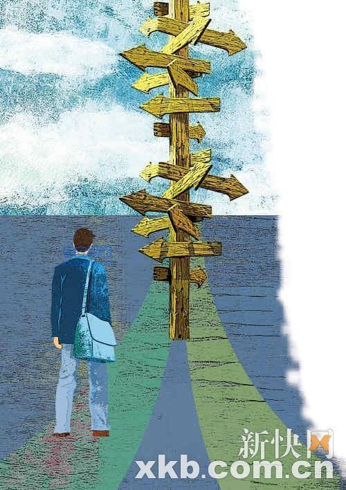 下面这幅图片反映了当今年轻人在人生道路的选择上会遇到的困惑。请根据你对这幅图片的理解用英语写一篇短文。